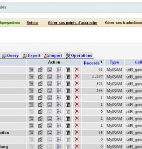 compatible-prestashop-modules-addons-module-phpmyadmin-pour- Z3